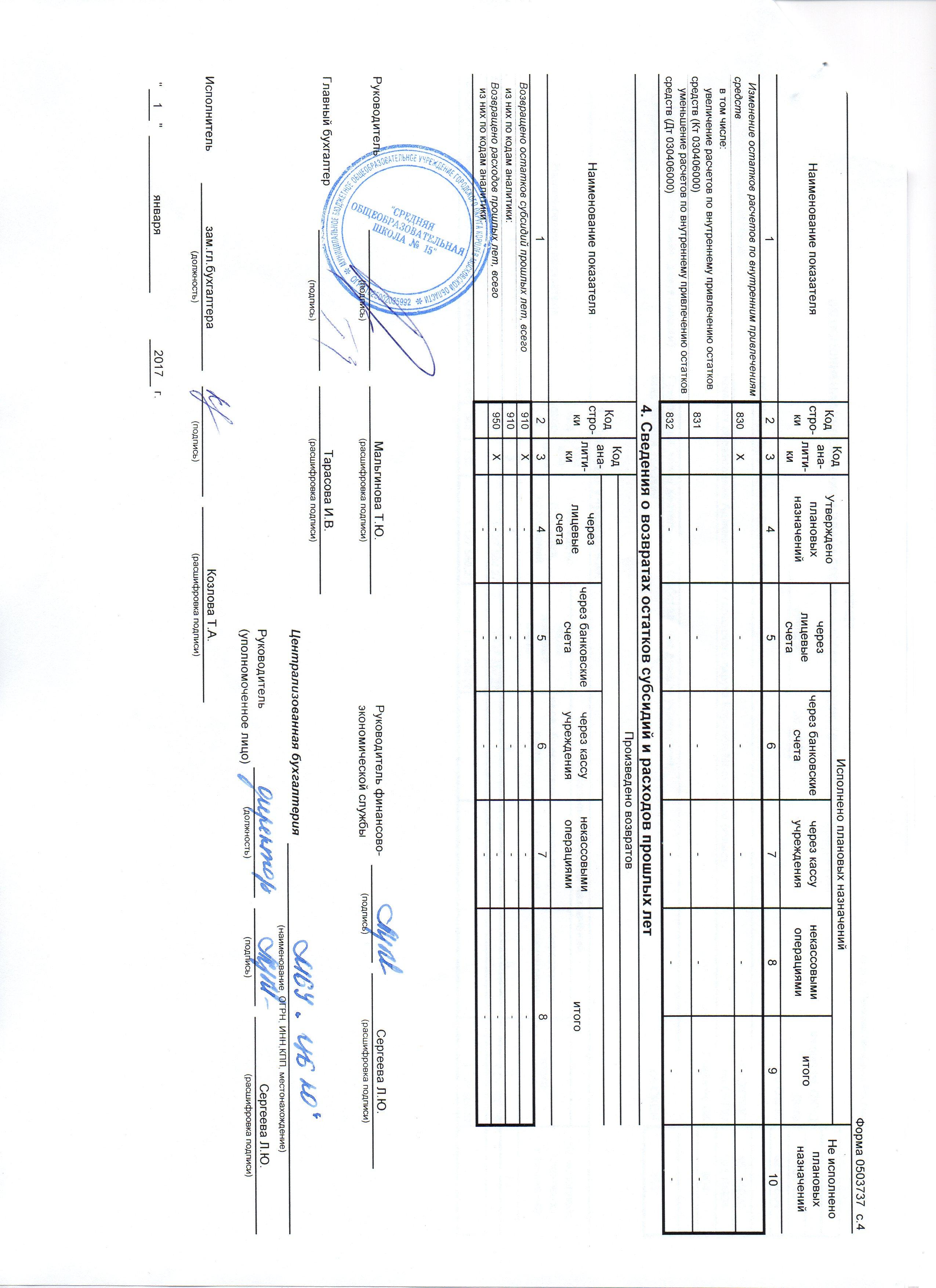 Отчет об исполнении учреждением плана его финансово-хозяйственной деятельности на 1 января 2017г. (иные цели) лист 4