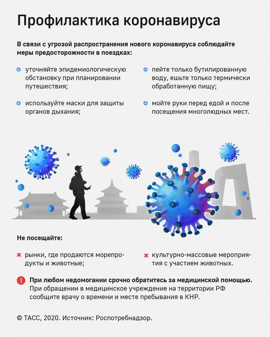 Проф_короновирус