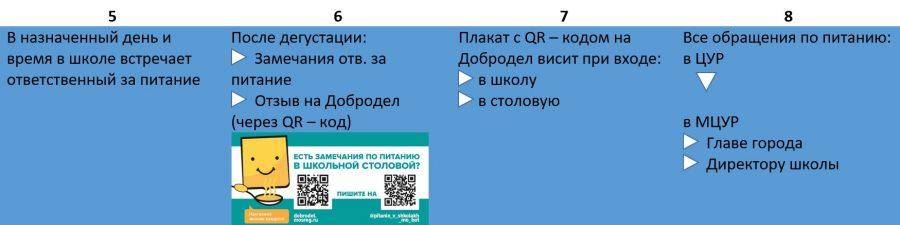 Инструкция_2