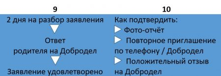 Инструкция_3