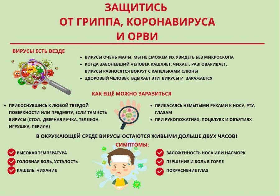 Профилактика_ОРВИ