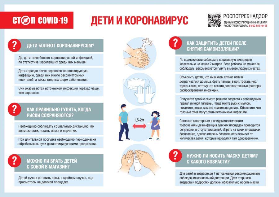 о рекомендациях как защитить детей от коронавируса в период снятия ограничений